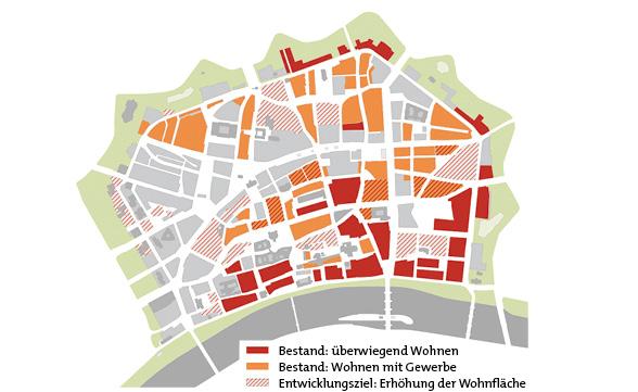 © Stadtplanungsamt