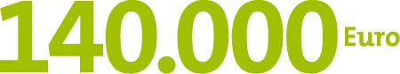 140.000 Euro
